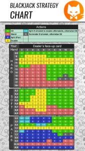 BlackJack-strategy-chart-21-casinofox-big
