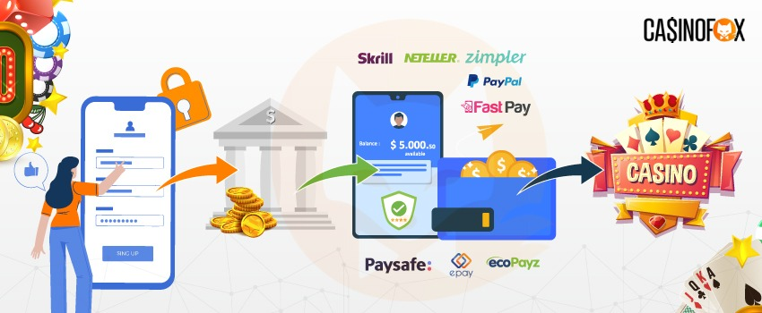 E-wallet infographic