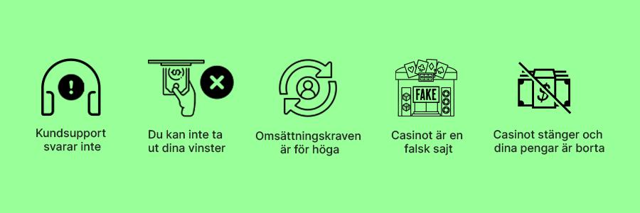5 faror med att spela på casino utan svensk licens infograf