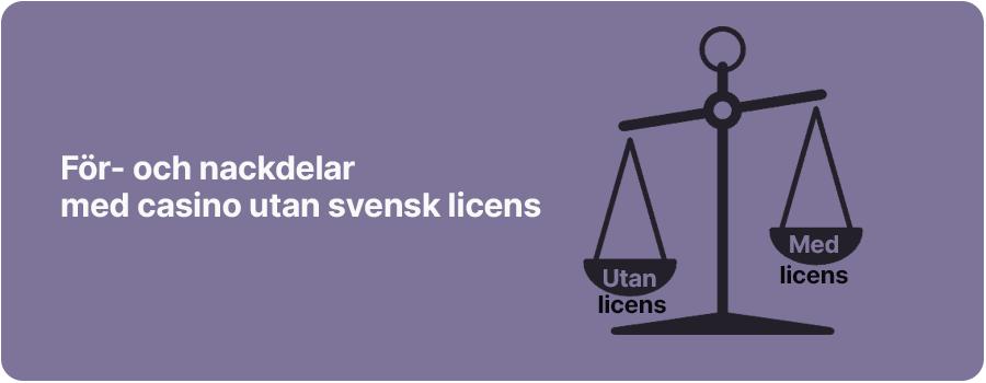 För- och nackdelar med casino utan svensk licens banner