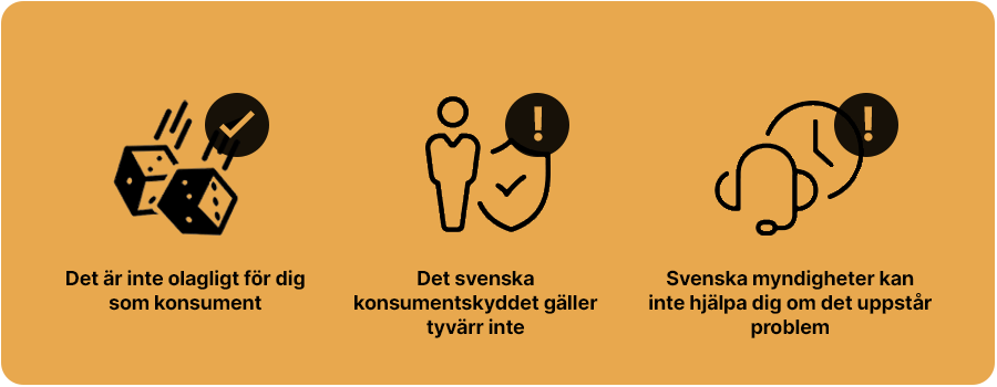 Sammanfattning på legaliteten bakom casino utan svensk licens